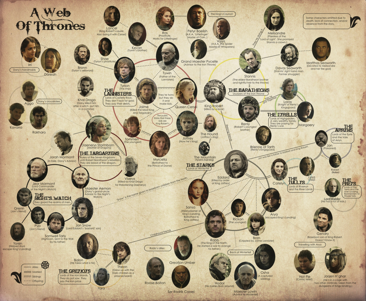 character map tv com rh tv com game of thrones character guide with pictures game of thrones character guide season 2